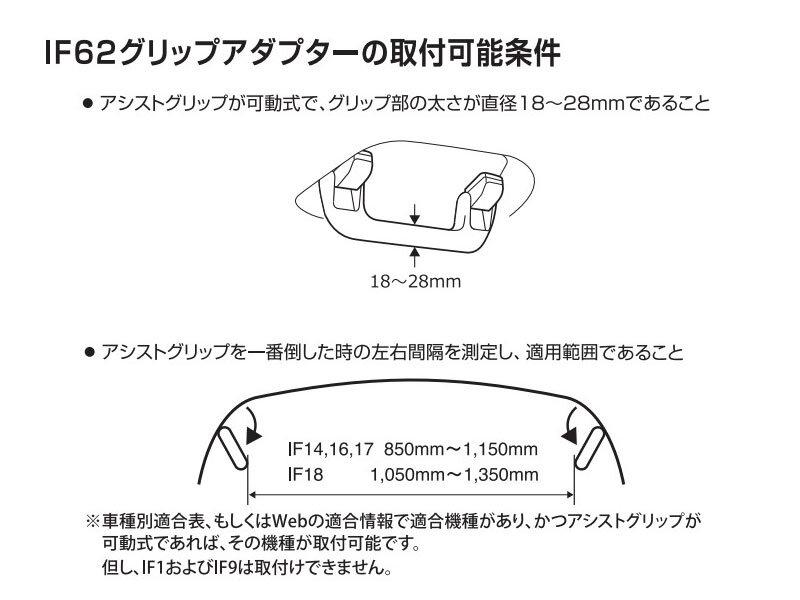 INNO(イノー)IF62 グリップアダプター