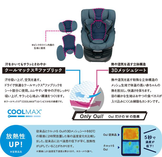 5oui_coolmax.jpg