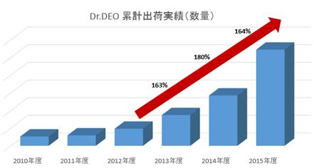 DSD2016new-1.jpg