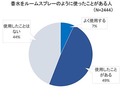 H1361-2_円グラフ.JPG