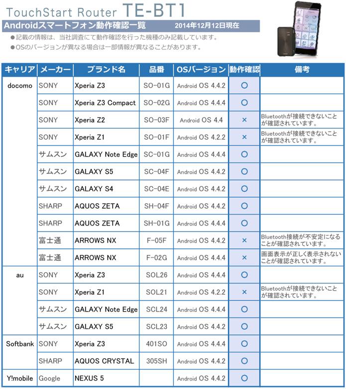 TE-BT1_Android.jpg