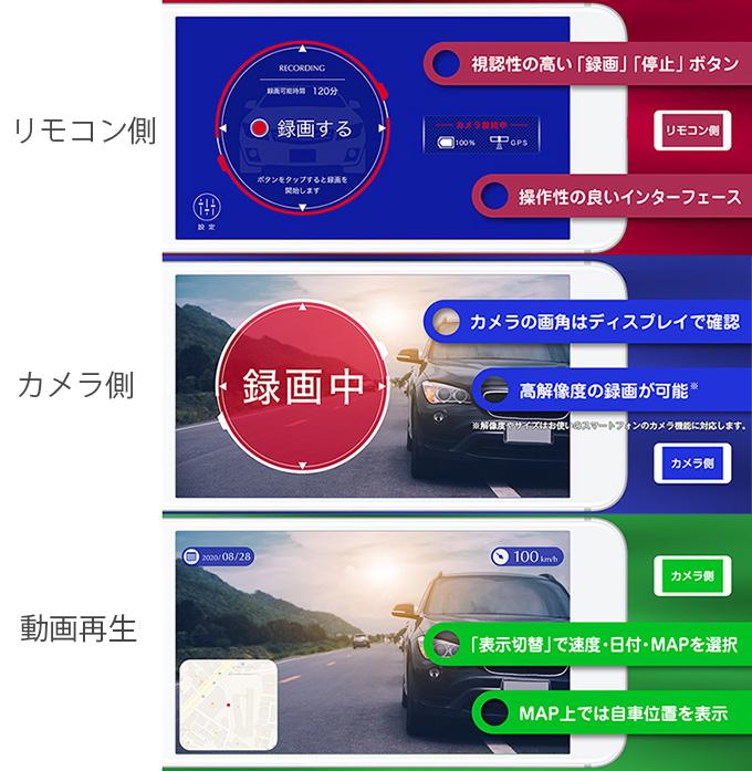 dm-remotecom.jpg